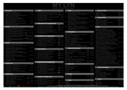 A menu of MyLyn